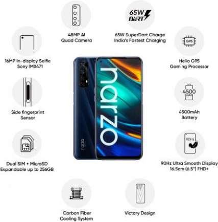 Narzo 20 Pro 6 GB RAM 64 GB Storage Black