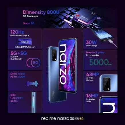 Narzo 30 Pro 6 GB RAM 64 GB Storage Black 5