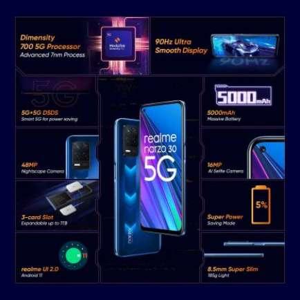 Realme Narzo 30 5G Details